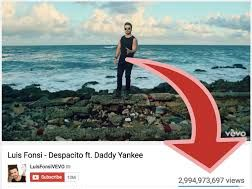 youtube-despacito